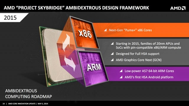AMD Project Skybridge: ARM and x86 chips that are pin-compatible