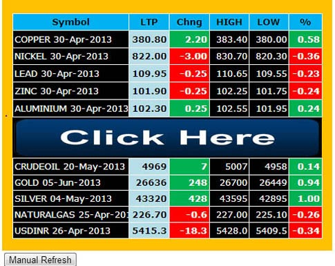 Demo trading account for mcx