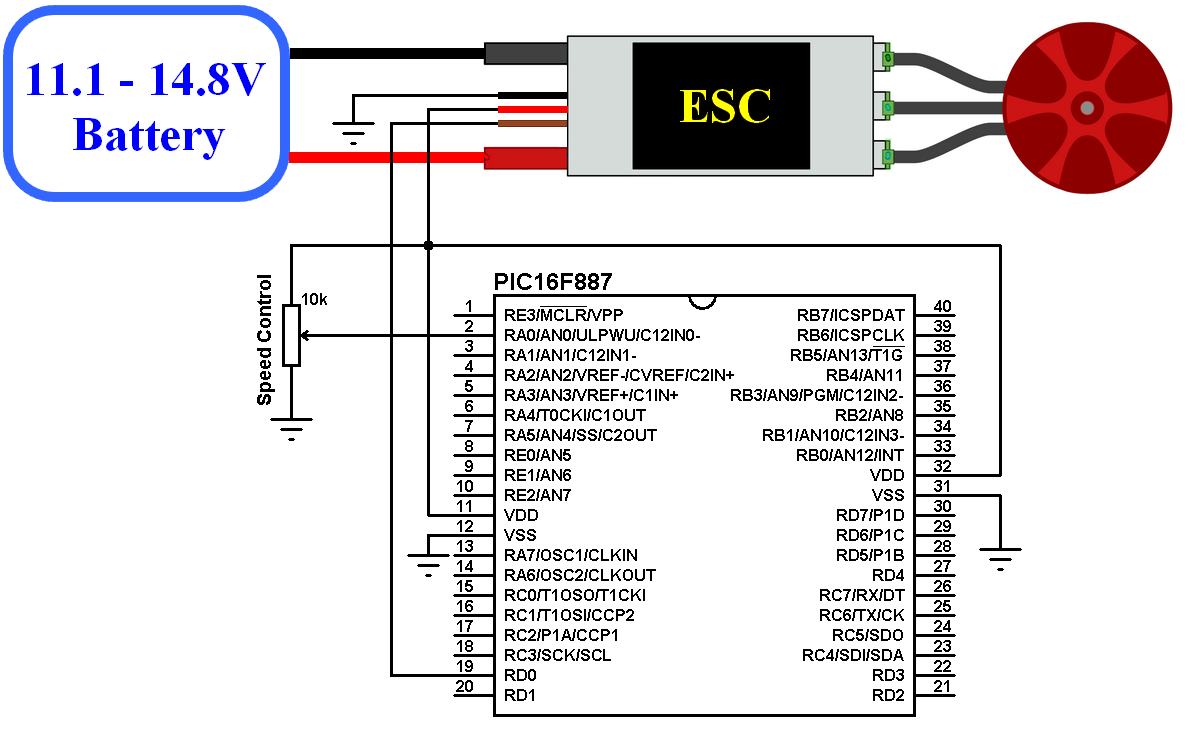 Sensorless Brushless Dc Motor Drive With An Esc And Pic16f887