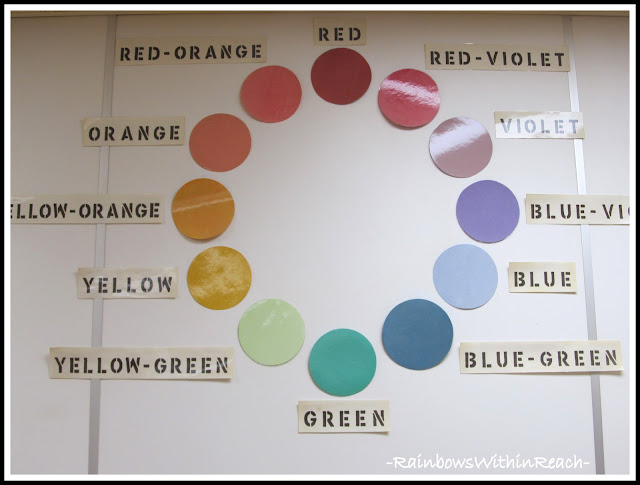 photo of: Color Wheel in the Art Room (via Art Room RoundUP via RainbowsWithinReach)