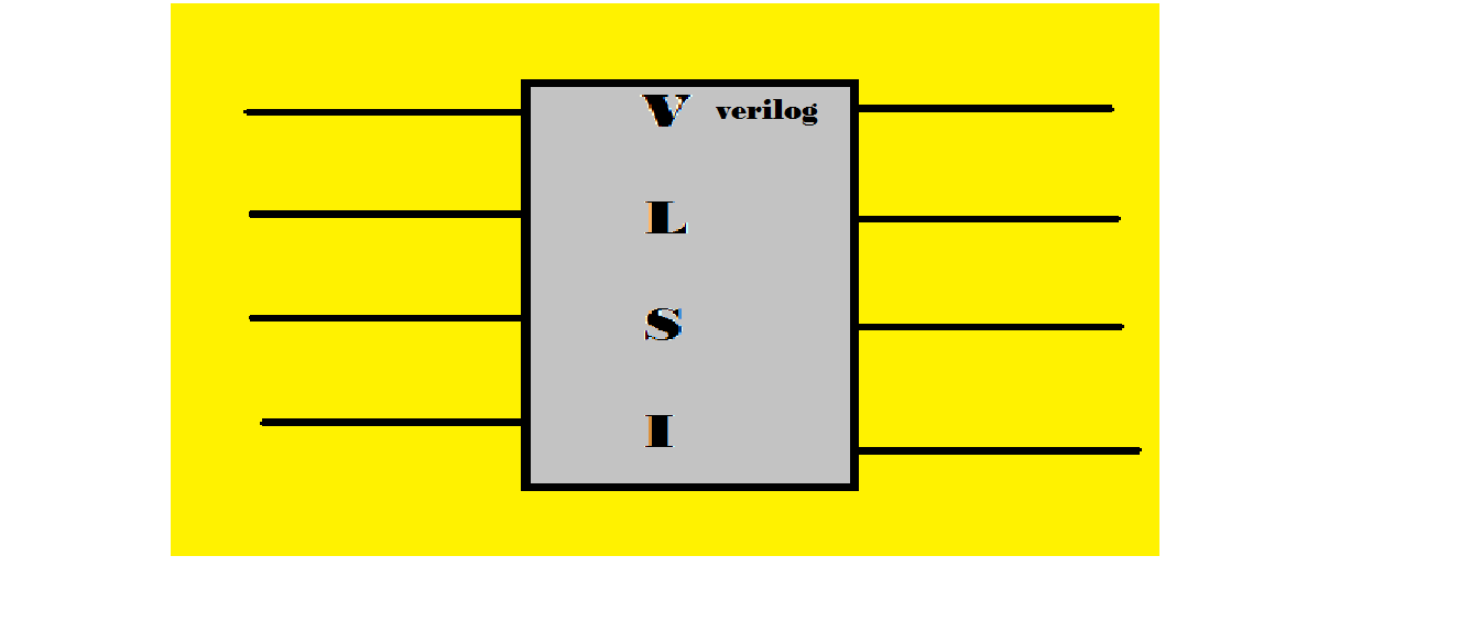 barrel shifter verilog code pdf