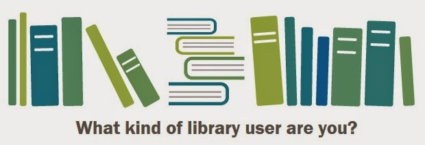 http://www.pewinternet.org/quiz/library-typology/
