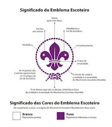 O significado do Emblema Escoteiro