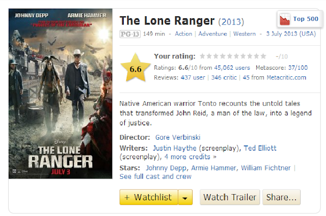 The Lone Ranger 2013 IMDB
