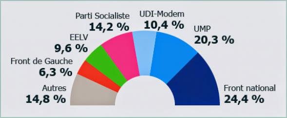 parti gauche france
