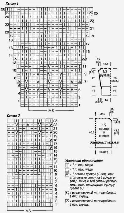 Новые схемы вязания спицами свитеров