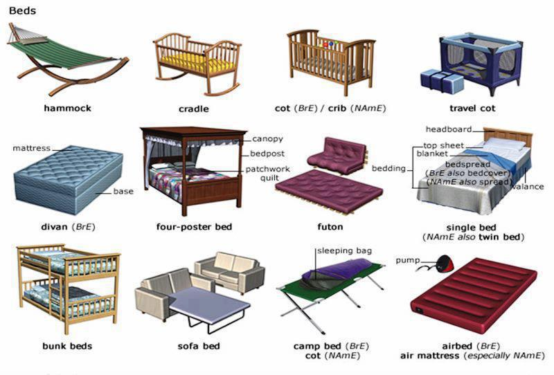 World of english usage grammar vocabulary types of beds for All types of chairs