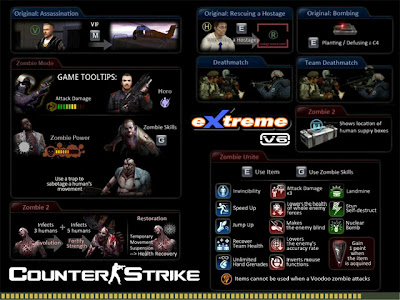 COUNTER STRIKE XTREME V6 - Pc Game