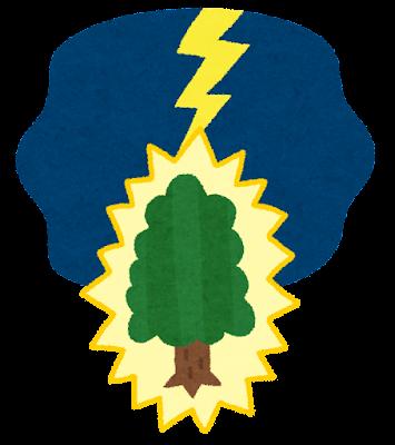 木に落ちた雷のイラスト