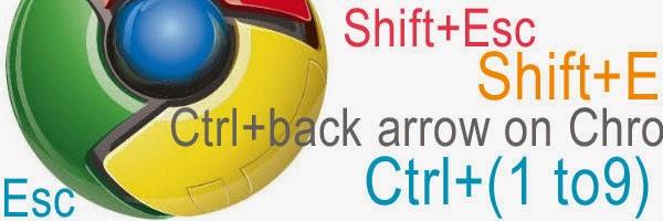 Google Chrome Most Important ShortCuts....##ගුගල් ක්රෝමයේ නොදත් පැත්තක්.....