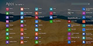 Tampilan Metro Windows 8.1 ~Ane Aldi