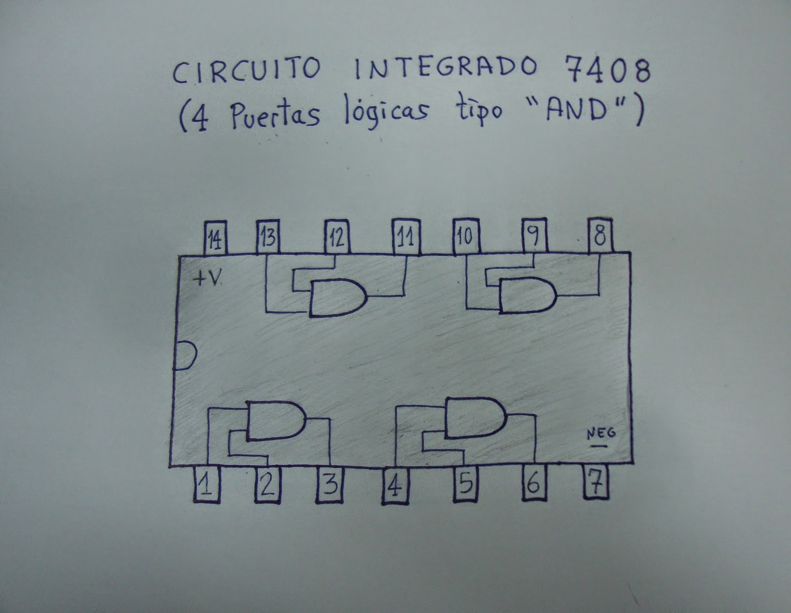 Circuito Integrado 7408 : Ciencia inventos y experimentos en casa tutorial de