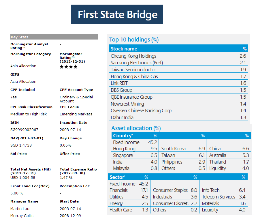 First State Bridge Fund
