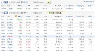 中国株コバンザメ投資ウォッチ銘柄watch20131017