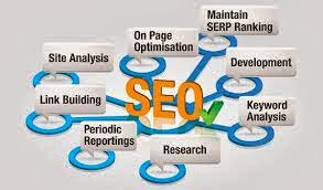 cách kiếm tiền trên mạng, cách kiếm tiền, kiếm tiền online, kiếm tiền trên mạng