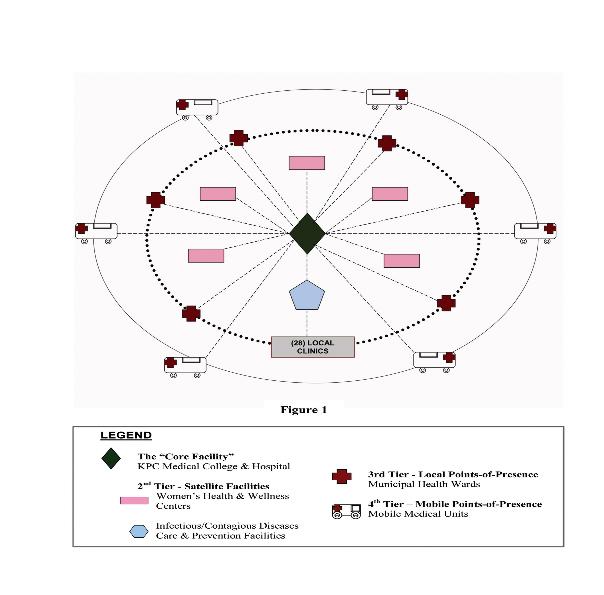Kali-Chaudhuri-KPC-Medical-College-Diagram