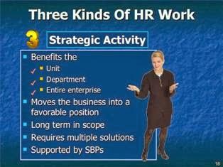Strategic Human Resource Management PPT Slide 2