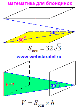 Площадь ромба и параллелепипед. Условие задачи, объем прямого параллелепипеда. Математика для блондинок.