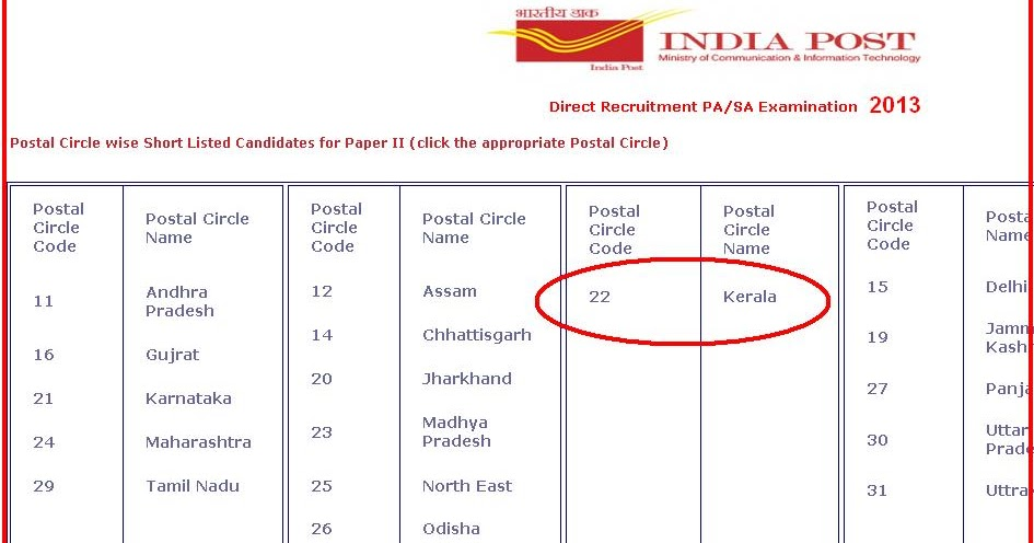 System administrators indiapost postal assistant sorting assistant exam 2013 short list - Sa post office tracking number ...