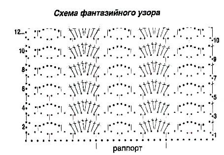 Схемы вязания палантинов крючком для начинающих