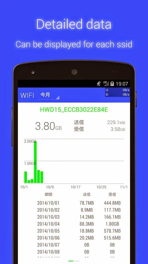 Data Monitor Premium v1.6.619