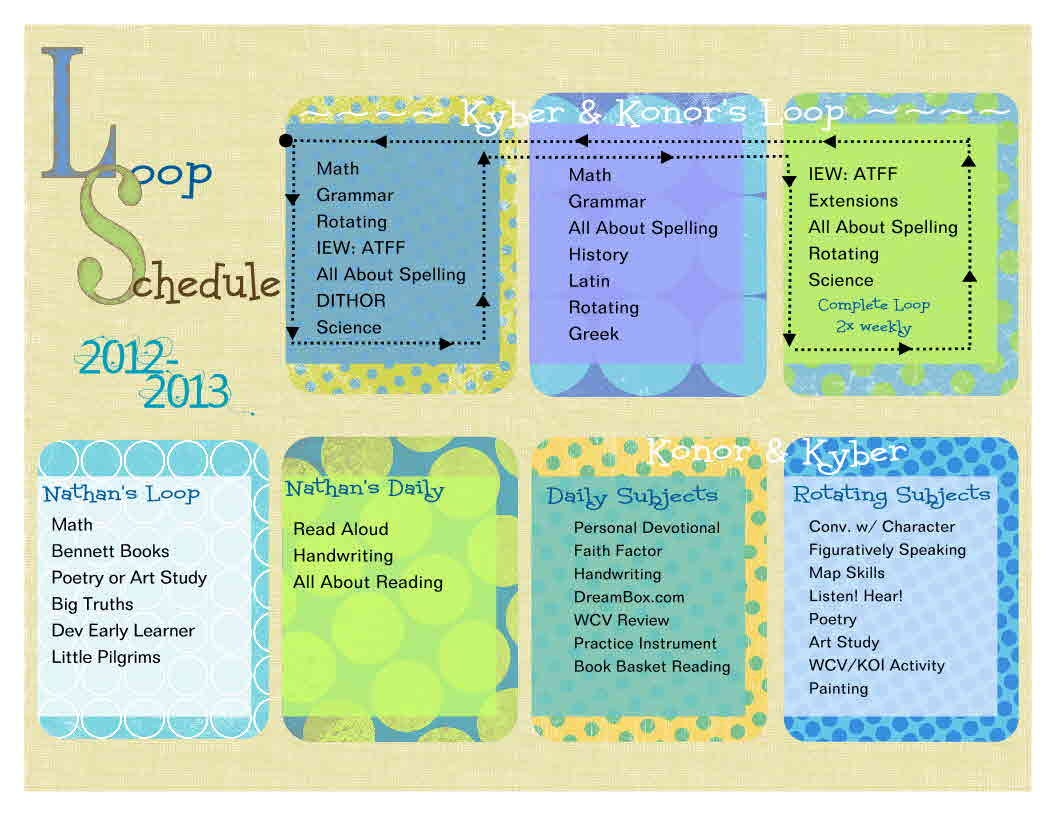 picture about Loop Schedule Printable referred to as Working day Of Function Creation Timetable: Loop Routine Homeschool