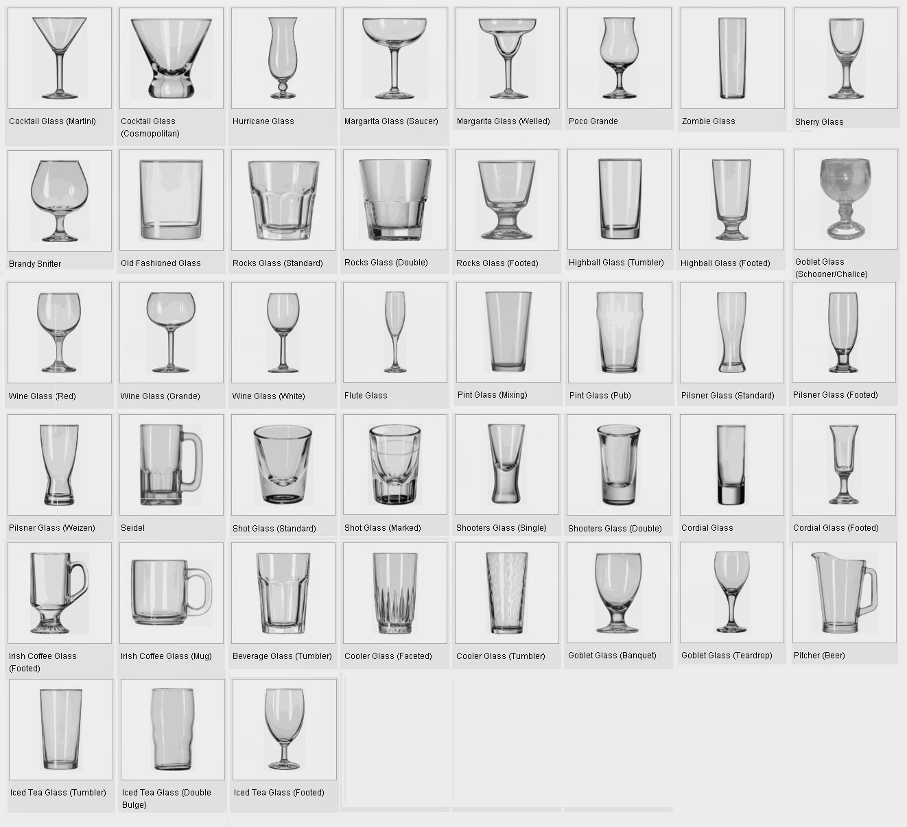 El budare del cega infograf as todo sobre vasos y copas for Copas y vasos para bar