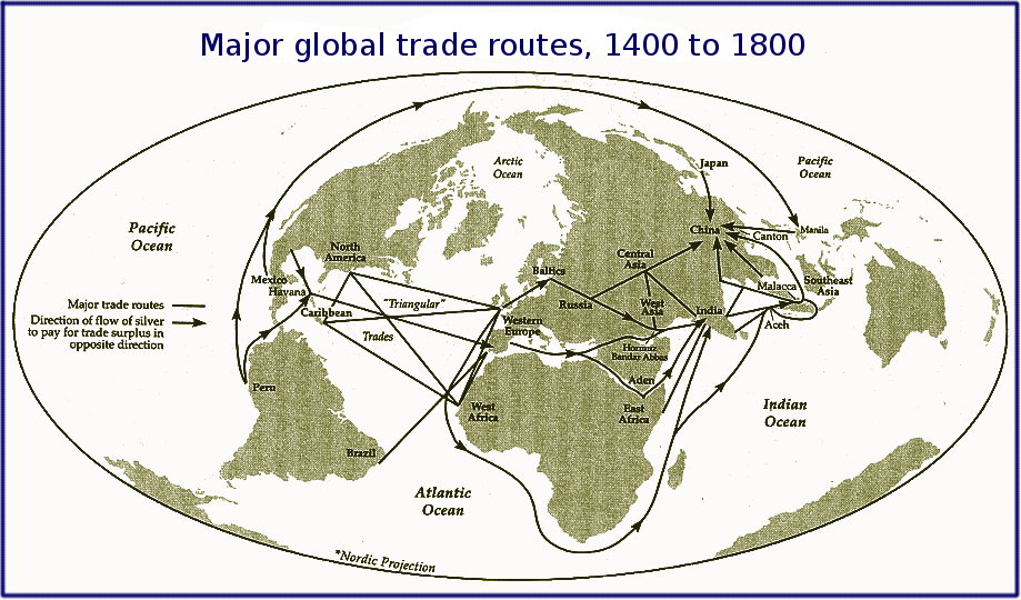 World trading system and china