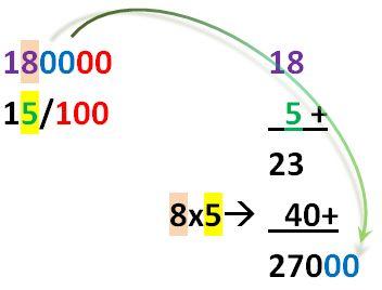 Gambar: Perhitungan diskon belasan persen (nol)