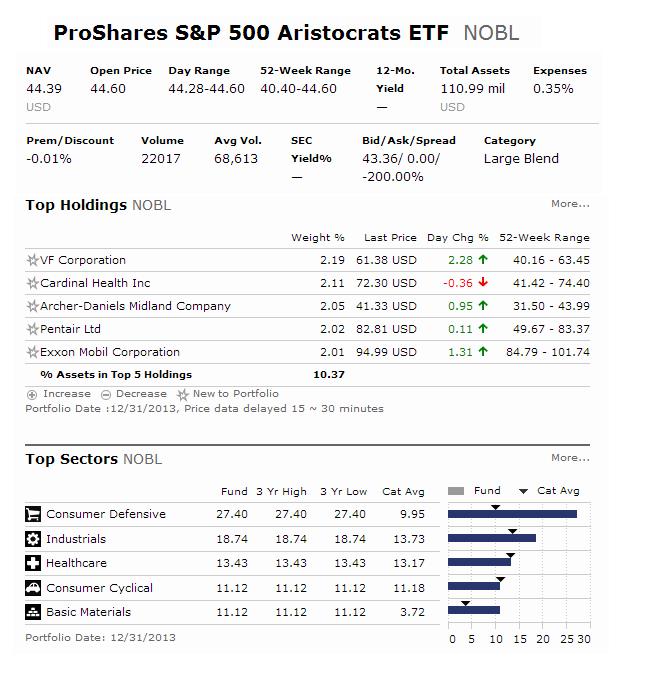 Proshares S&P 500 Aristocrats ETF - NOBL