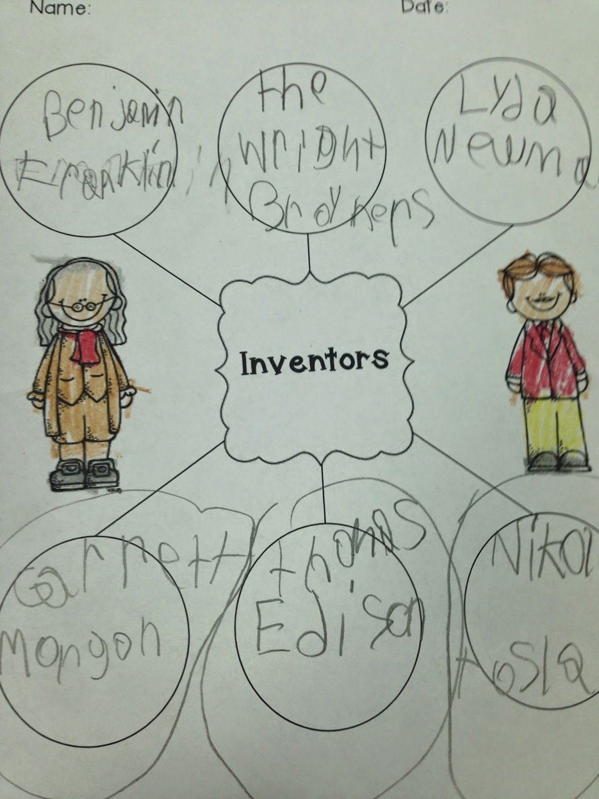 The adventures of a k1 teacher learning about inventors the next few days we watched movies on thomas edison and alexander graham bell love discovery education the kids then did a venn diagram comparing the pooptronica