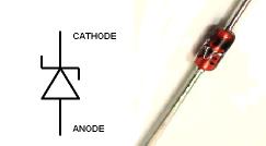 Simbol dan gambar dioda zener