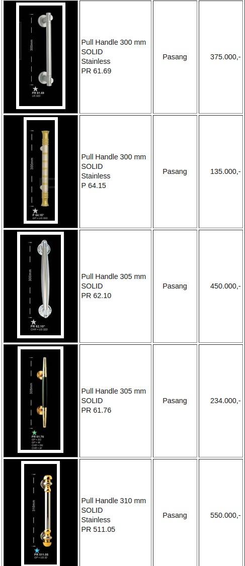 Daftar Harga Handle Pintu SOLID Terbaru
