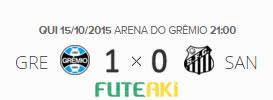 O placar de Grêmio 1x0 Santos pela 30ª rodada do Brasileirão 2015