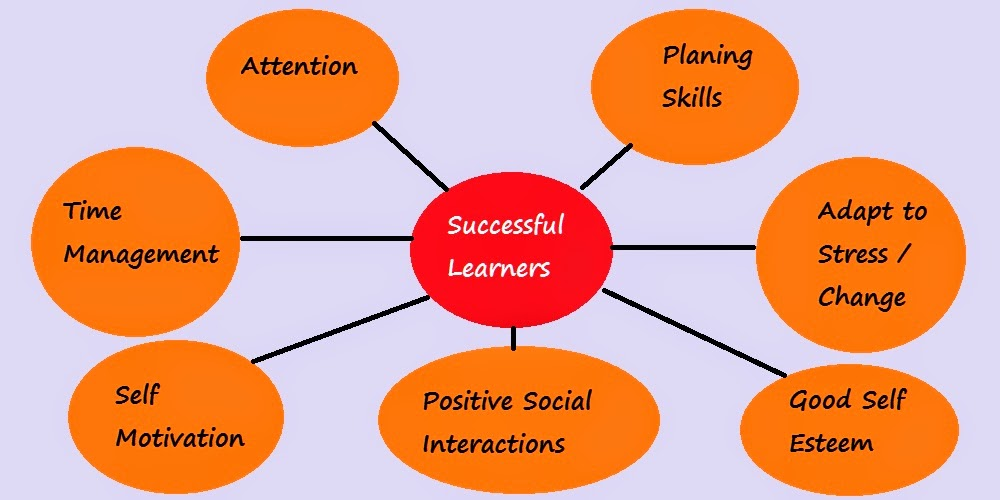 how to be a successful learner