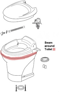 RV toilet Diagram