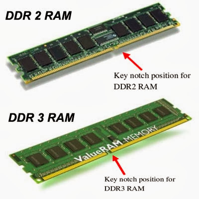 Softwares And Projects Difference Between Ram And Rom