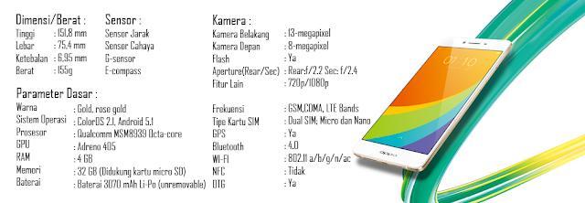 Spesifikasi OPPO R7s - Meistersdroid