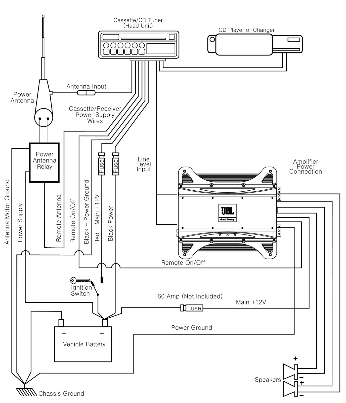 wiring diagram kenwood amp wiring image wiring diagram kenwood dnx9980hd wiring diagram kenwood auto wiring diagram on wiring diagram kenwood amp