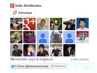 Kode HTML Google Plus Follower