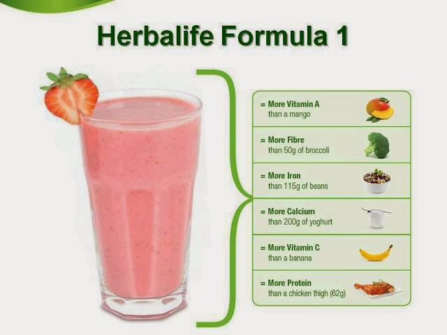 Herbalife Karimnagar: Herbalife Products KARIMNAGAR:9885835222