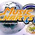 Inilah 10 Peserta Music Chart Part 03, dengarkan dan vote disini ...