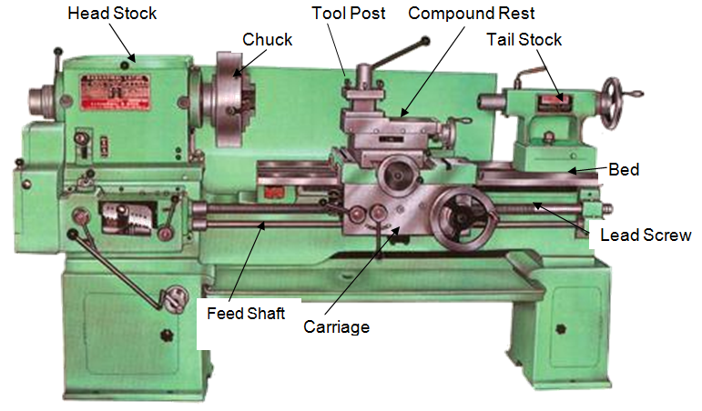 machine part