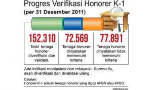 info lowongan kerja terbaru 2013 2012/03/pengangkatan-tenaga-honorer-menjadi.html