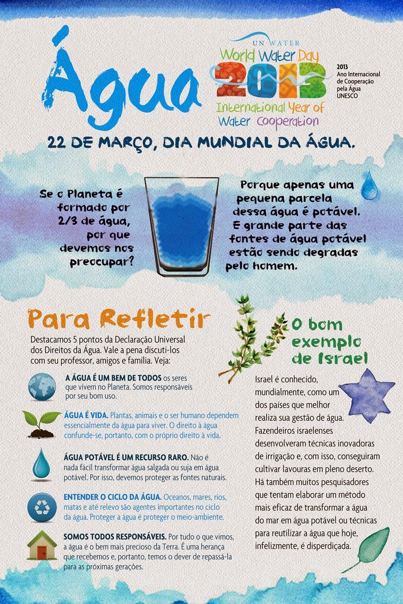 Http pedagogiccos blogspot com br 2015 03 dicas e infograficos sobre agua html