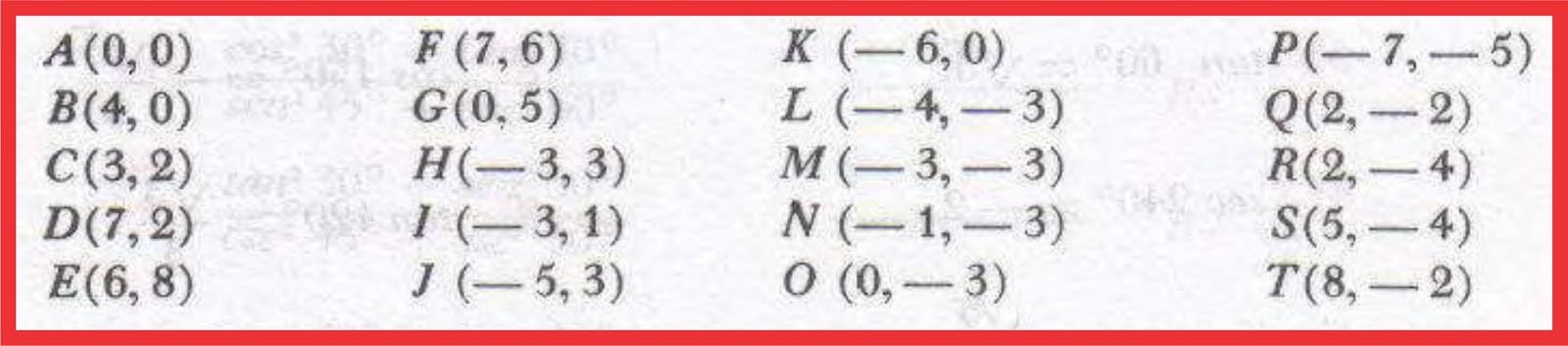 Bienvenido Alumnos al Blog de Matemáticas: Matemáticas II