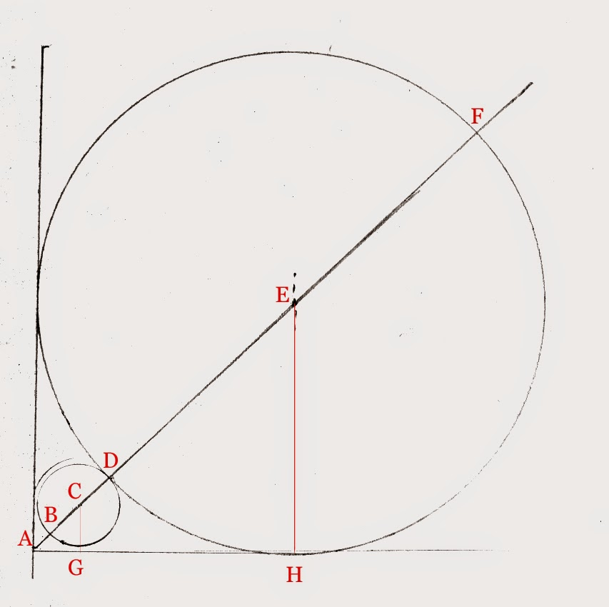 Web Optimisation Maths And Puzzles Geometry A Circle In The