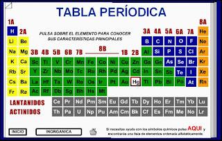 Examen final del 2do quimestre elementos quimicosrmulas elementos quimicos urtaz Image collections