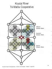 Tecnologia de bio-regeneração KATHARA