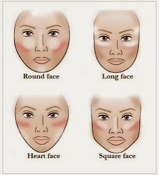how to make your nose longer